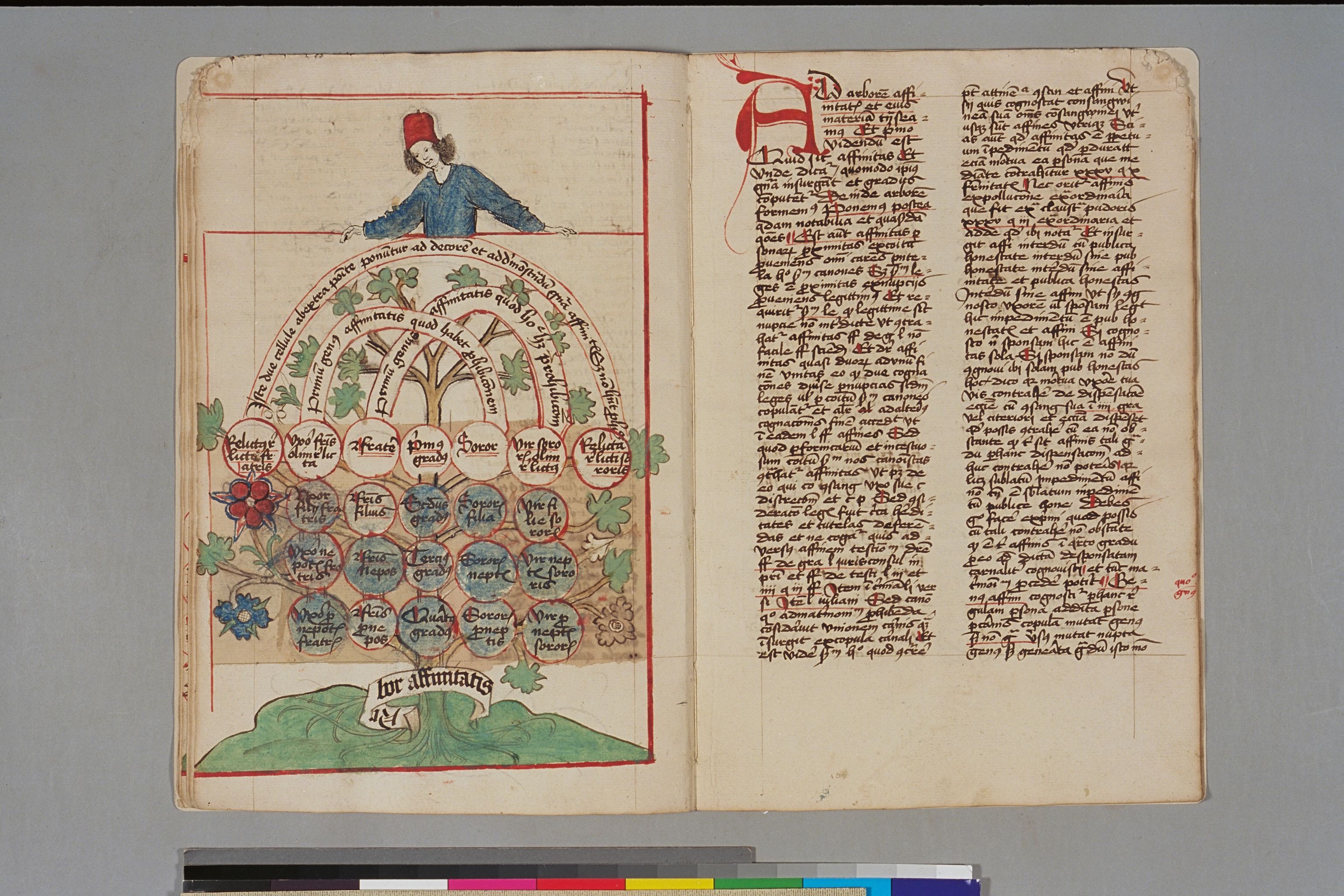 New York, Columbia University, Burke Library at Union Theological Seminary, UTS MS 008, ff. 7v-8